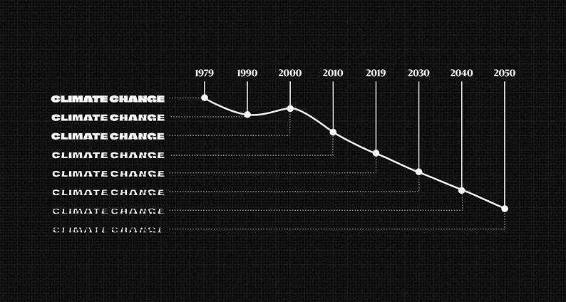 cambiamento-climatico-livello-ghiacciai